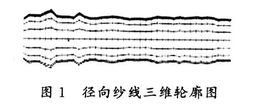 用二维的组织示意图来表示织物的三维几何结构